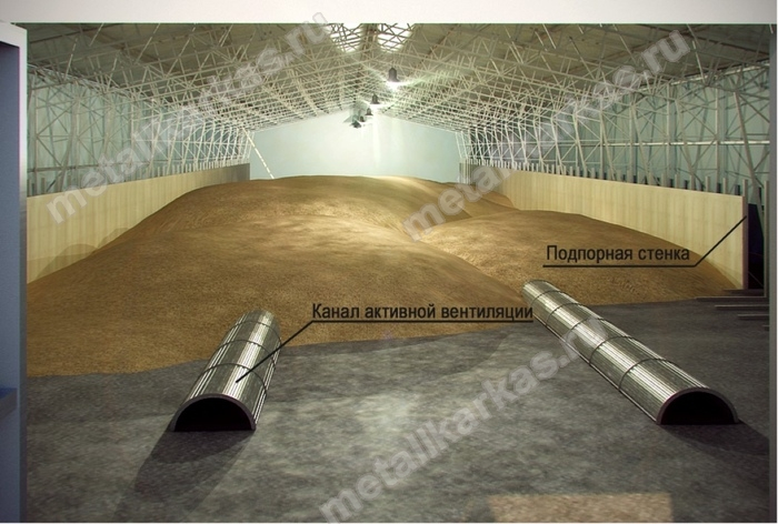 производство зернохранилищ